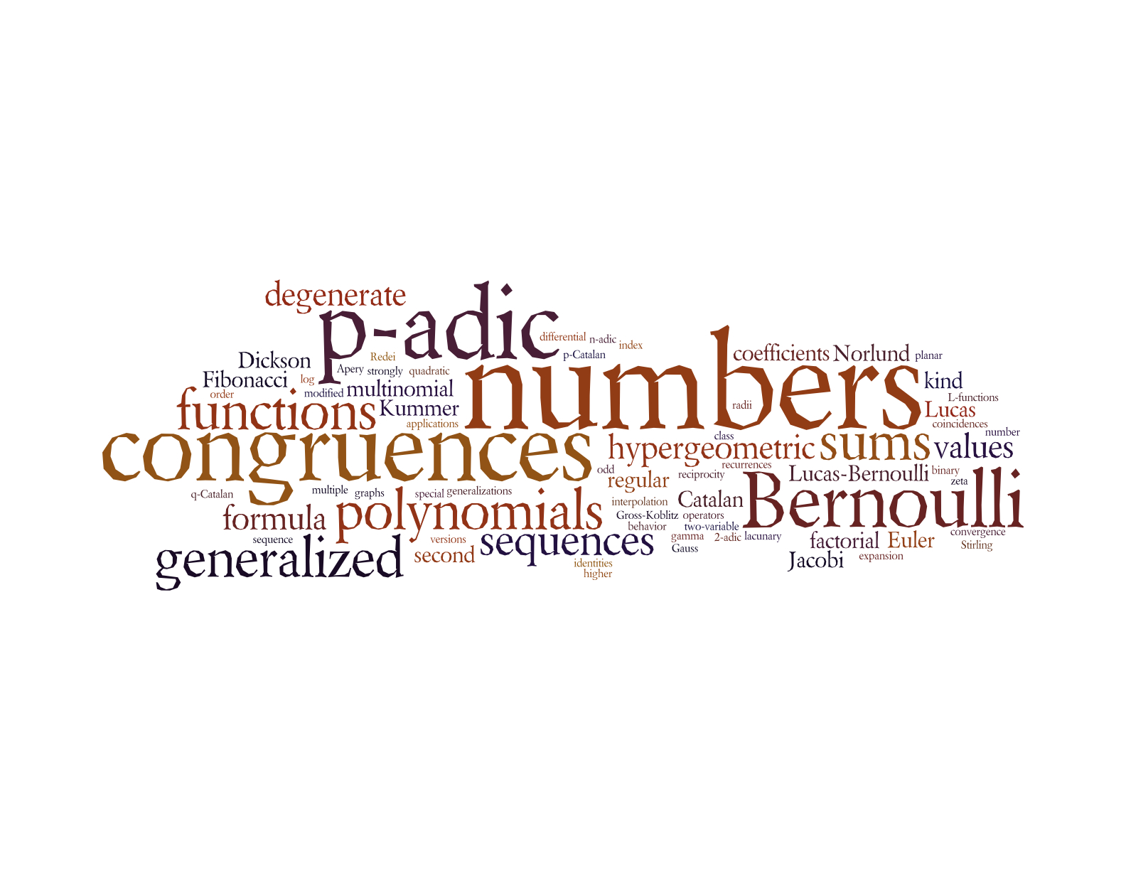 Pauls home page on the behavior of some two variable p adic l functions journal of number theory 981 2003 67 88 publicscrutiny Image collections